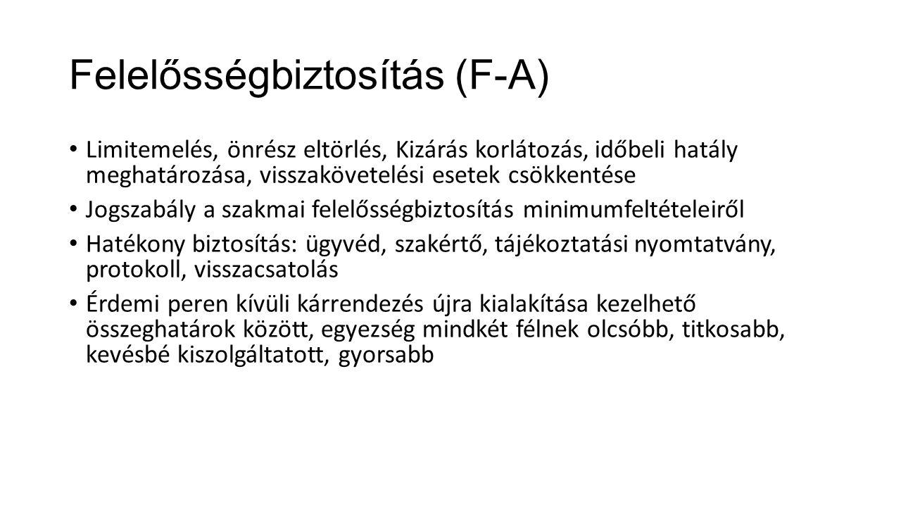Felelősségbiztosítás (F-A)