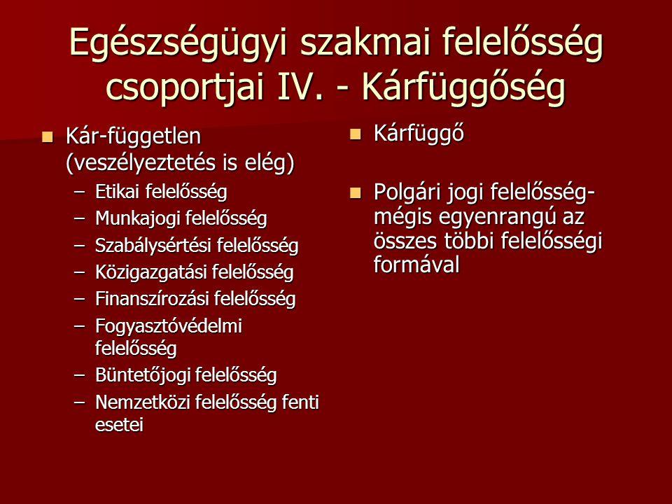 Egészségügyi szakmai felelősség csoportjai IV. - Kárfüggőség