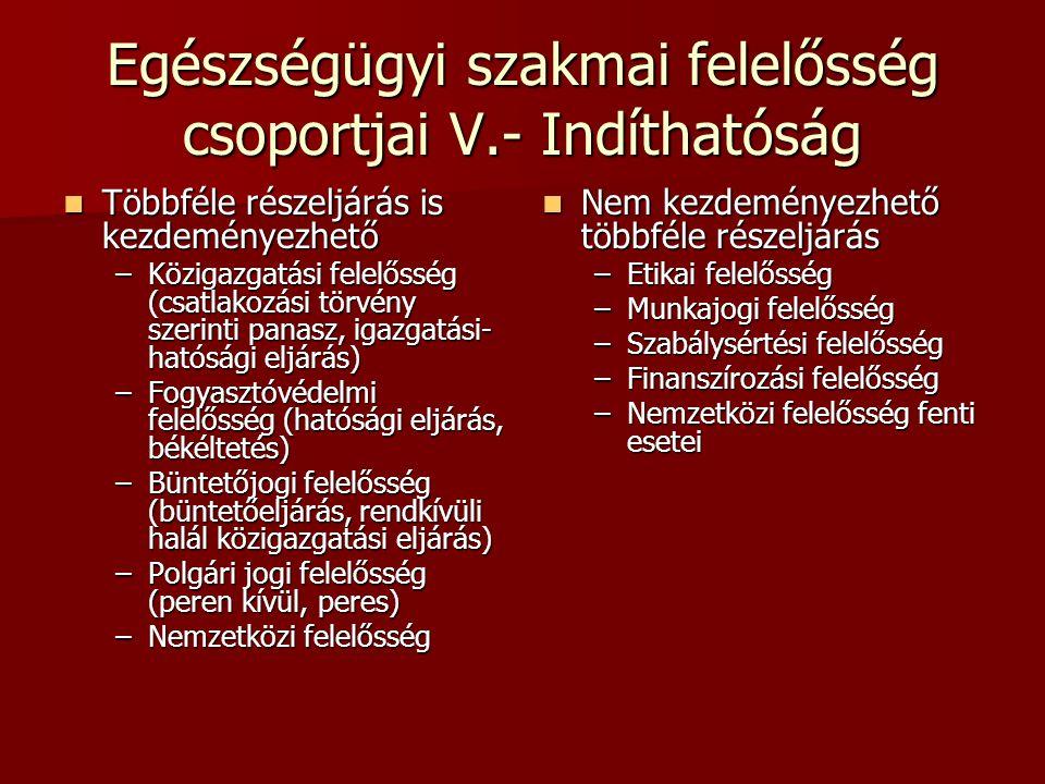 Egészségügyi szakmai felelősség csoportjai V.- Indíthatóság
