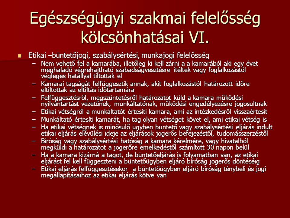 Egészségügyi szakmai felelősség kölcsönhatásai VI.