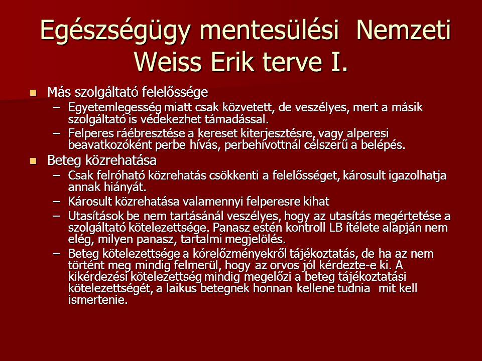 Egészségügy mentesülési Nemzeti Weiss Erik terve I.