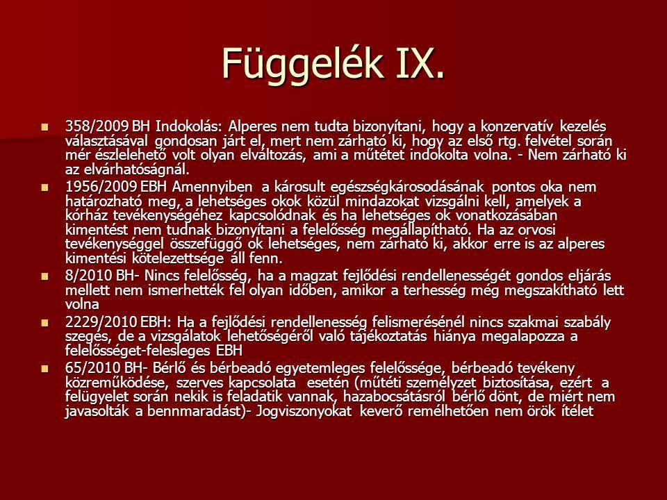 Függelék IX.