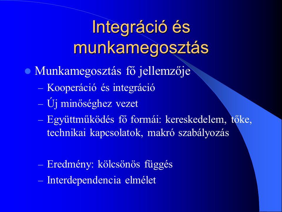 Integráció és munkamegosztás