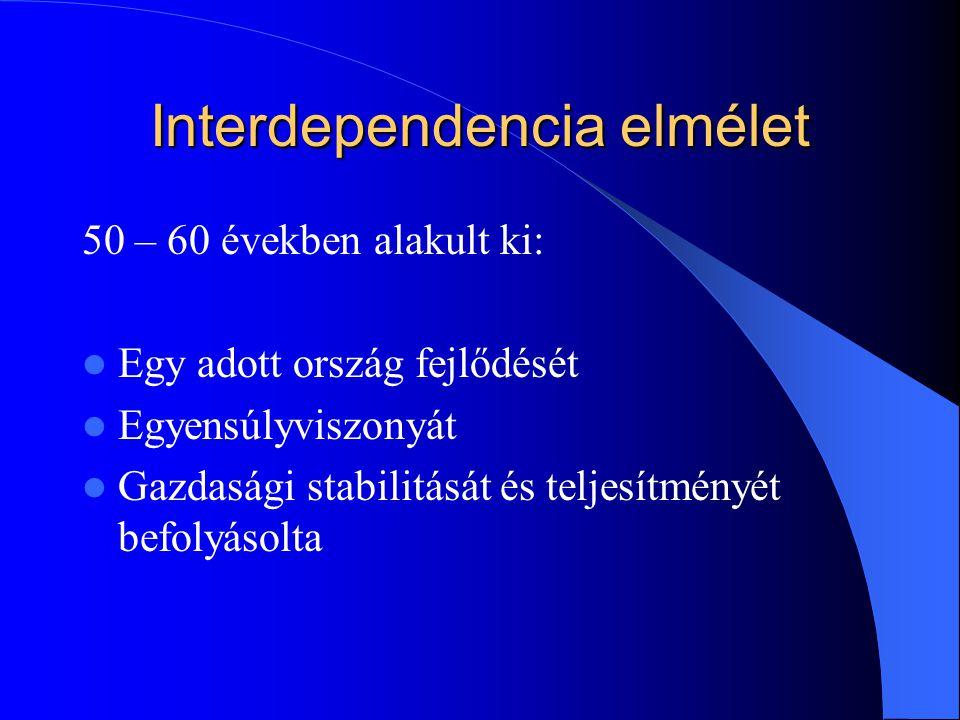 Interdependencia elmélet