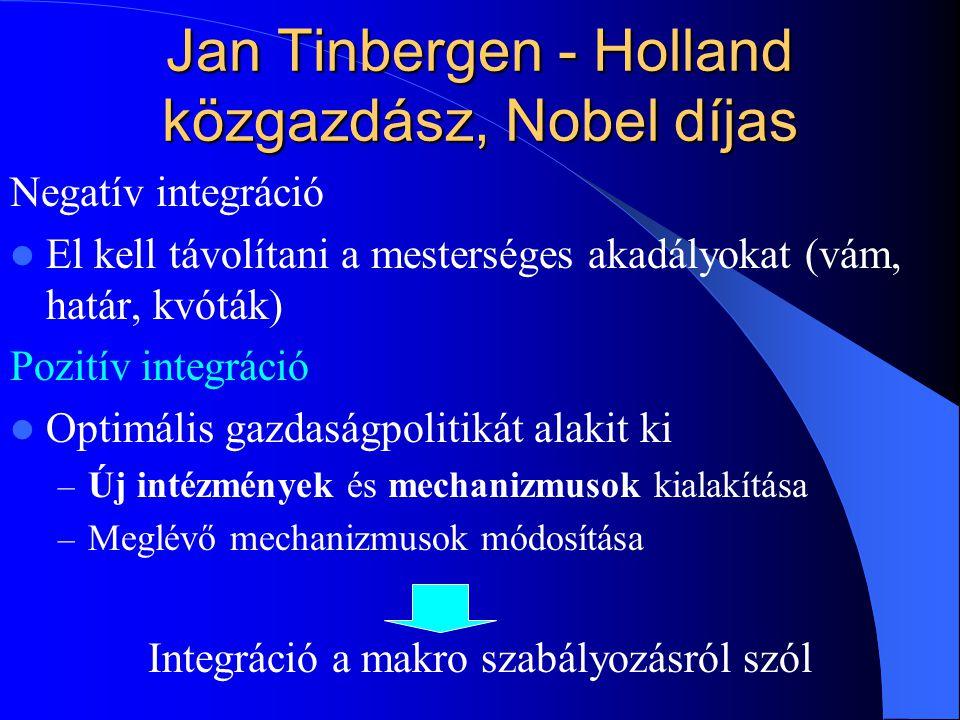 Jan Tinbergen - Holland közgazdász, Nobel díjas