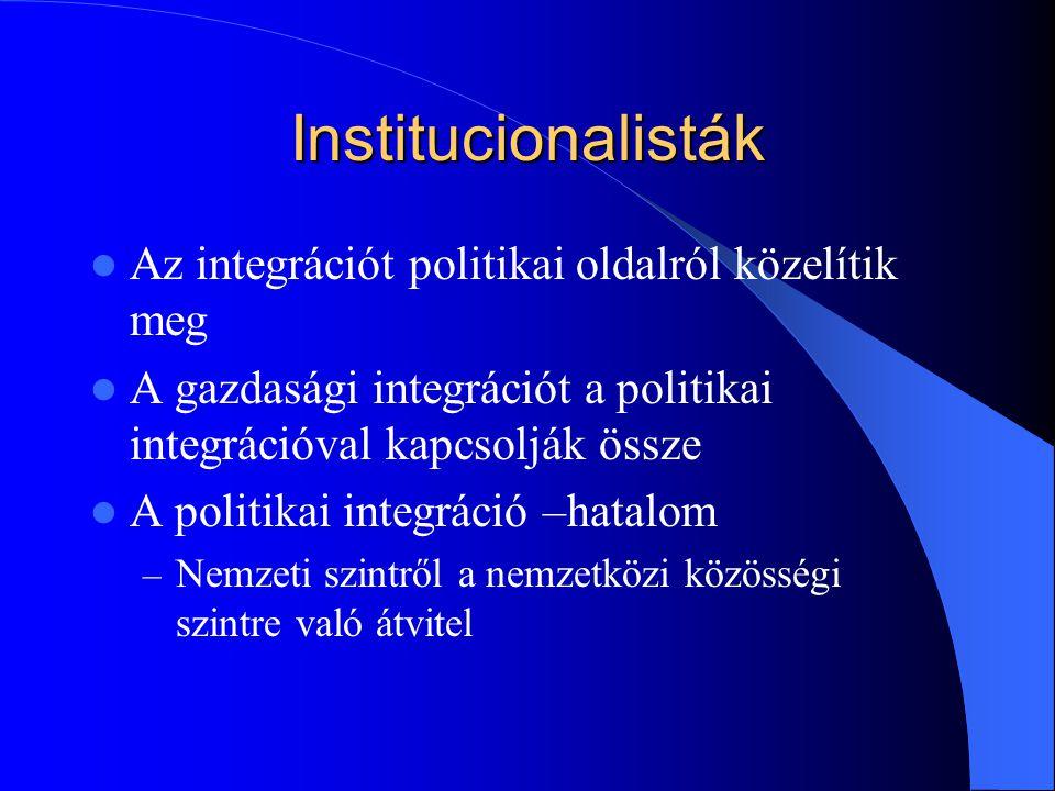 Institucionalisták Az integrációt politikai oldalról közelítik meg