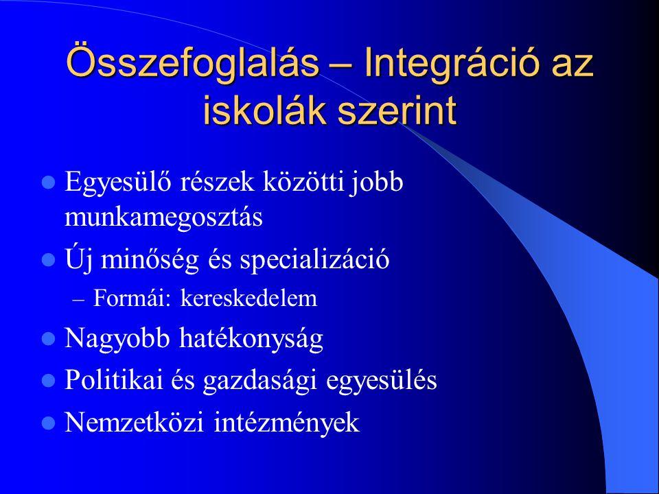 Összefoglalás – Integráció az iskolák szerint