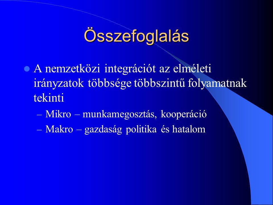 Összefoglalás A nemzetközi integrációt az elméleti irányzatok többsége többszintű folyamatnak tekinti.