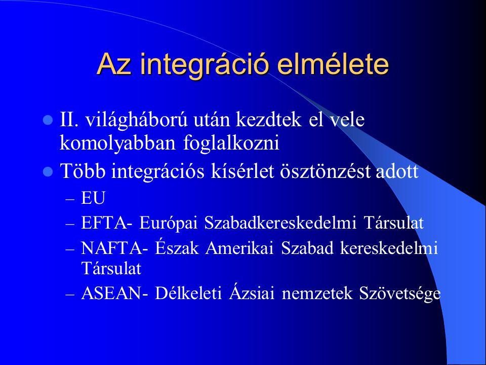 Az integráció elmélete