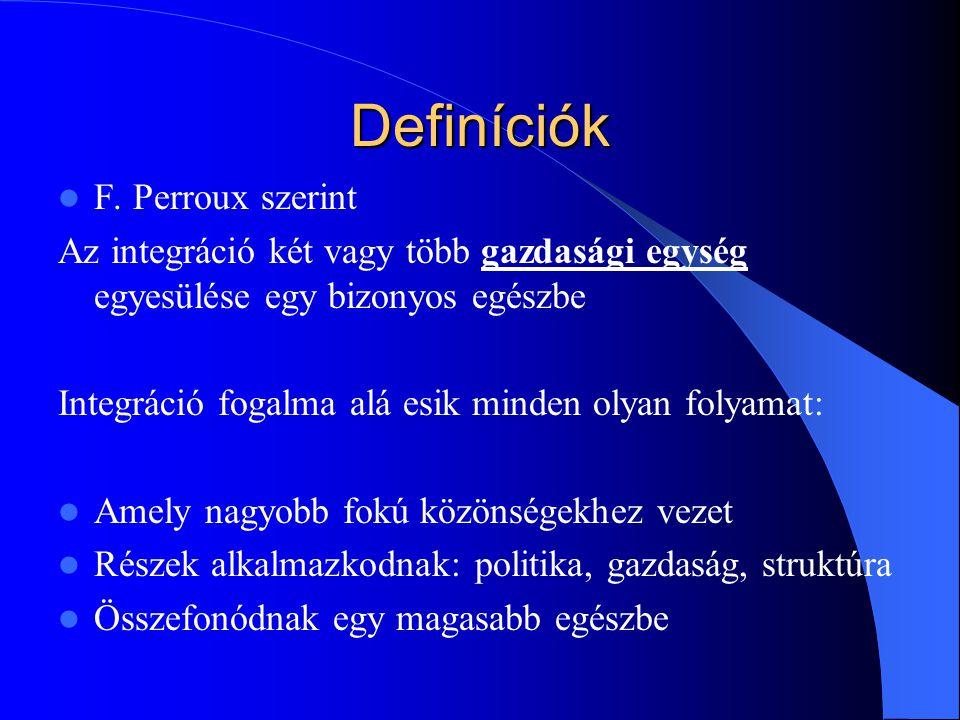 Definíciók F. Perroux szerint
