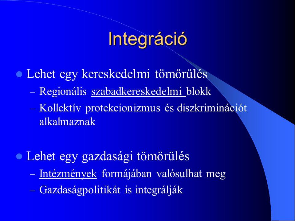 Integráció Lehet egy kereskedelmi tömörülés