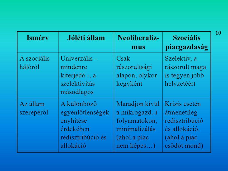 Szociális piacgazdaság