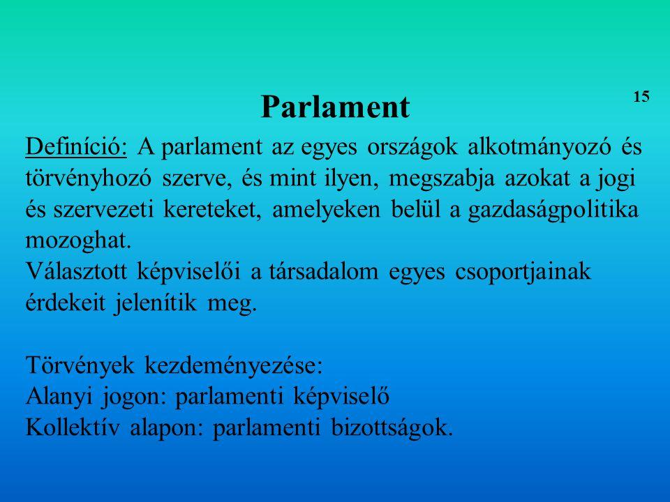 Parlament 15.