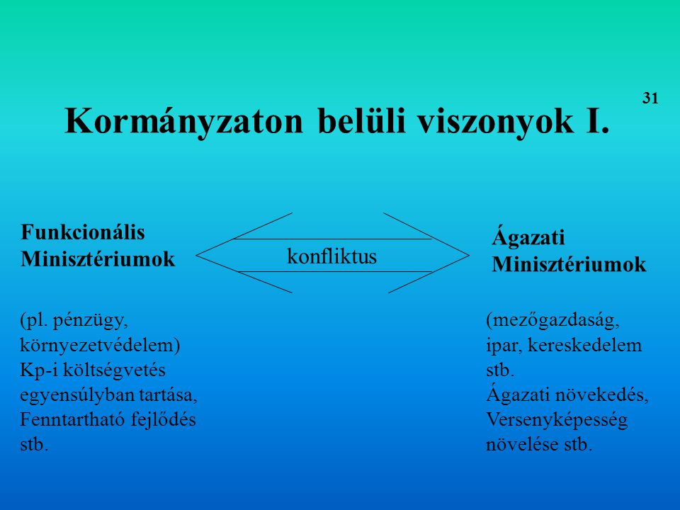 Kormányzaton belüli viszonyok I.