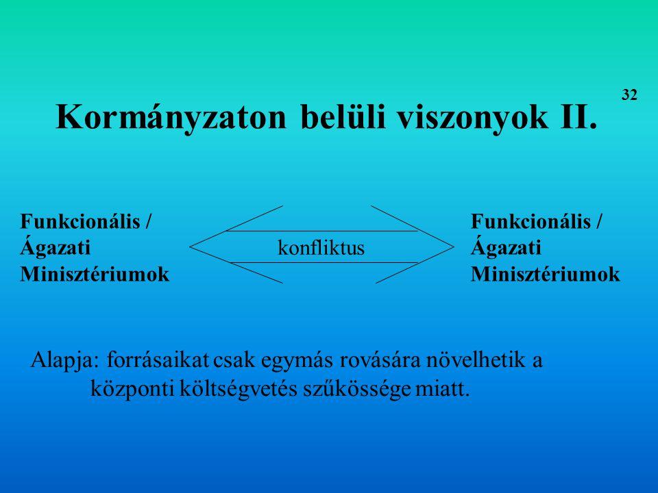Kormányzaton belüli viszonyok II.