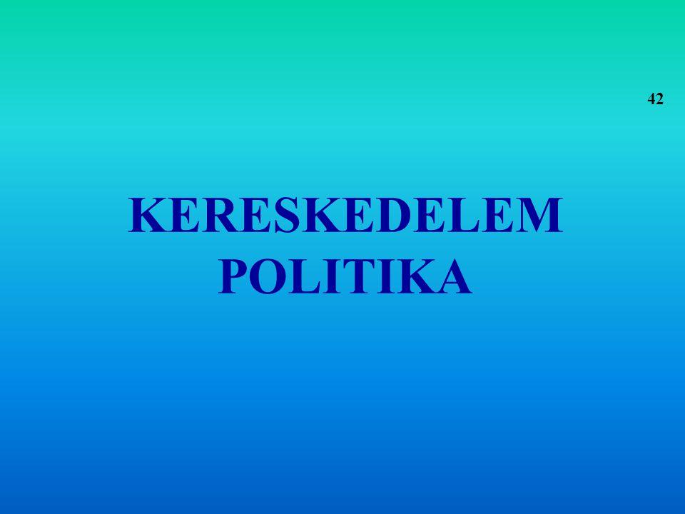 KERESKEDELEM POLITIKA