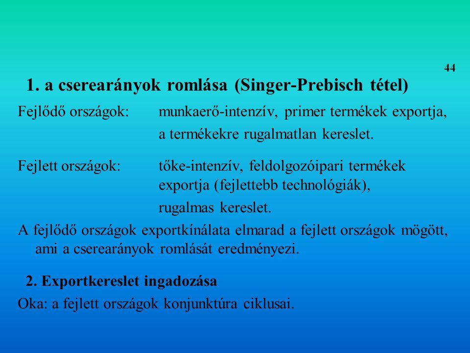 1. a cserearányok romlása (Singer-Prebisch tétel)