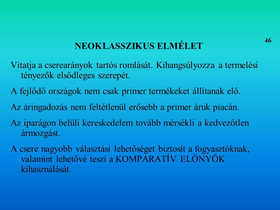 NEOKLASSZIKUS ELMÉLET