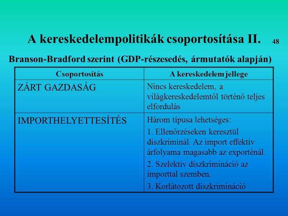 A kereskedelempolitikák csoportosítása II.