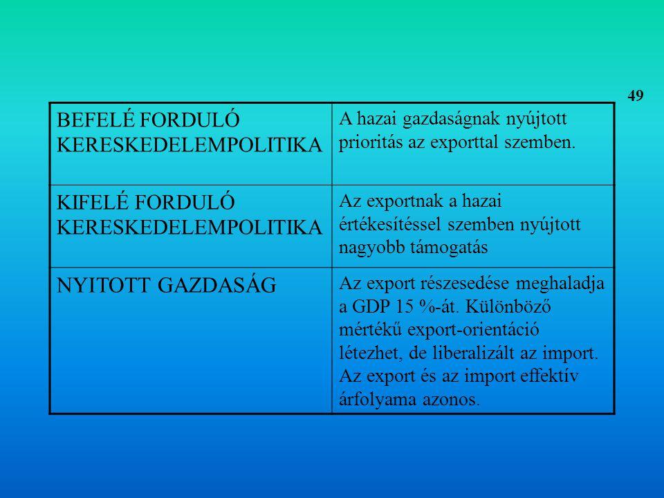 NYITOTT GAZDASÁG BEFELÉ FORDULÓ KERESKEDELEMPOLITIKA