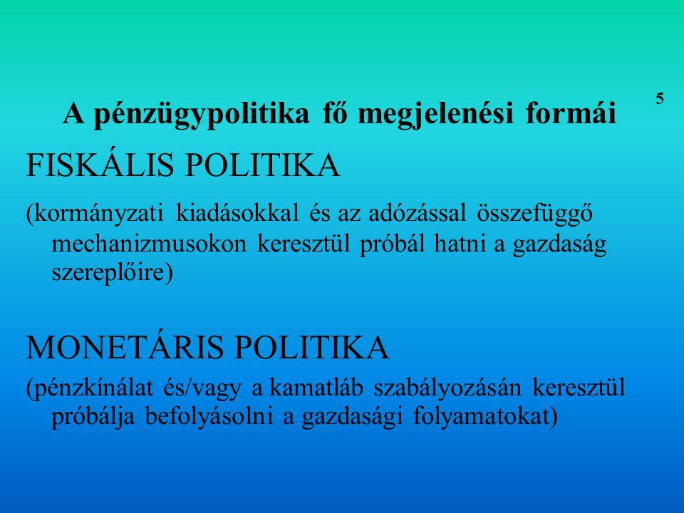 A pénzügypolitika fő megjelenési formái