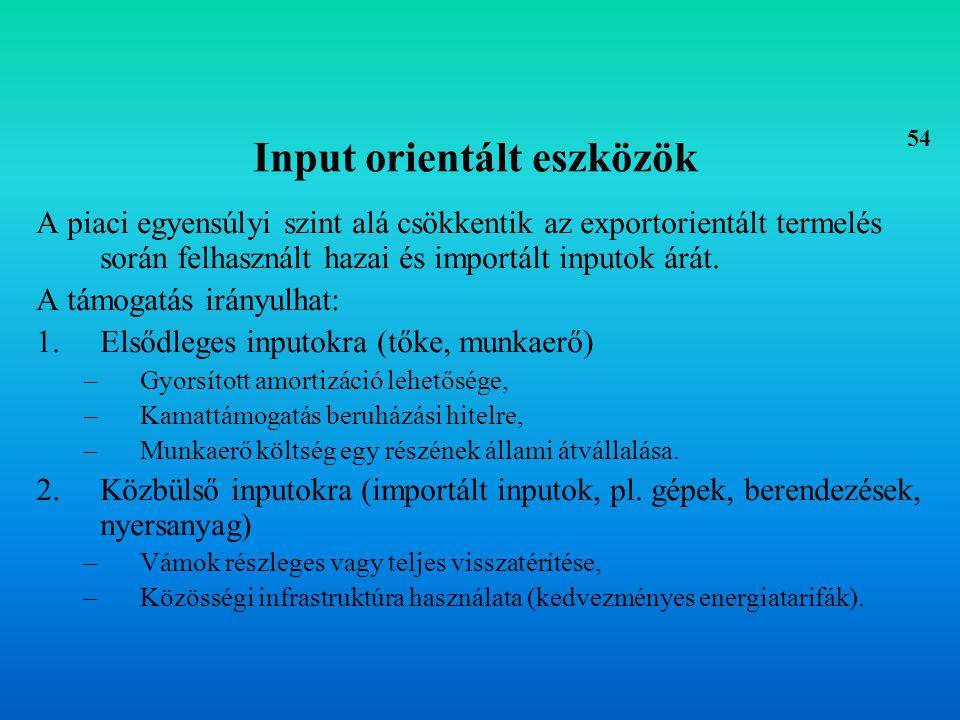 Input orientált eszközök