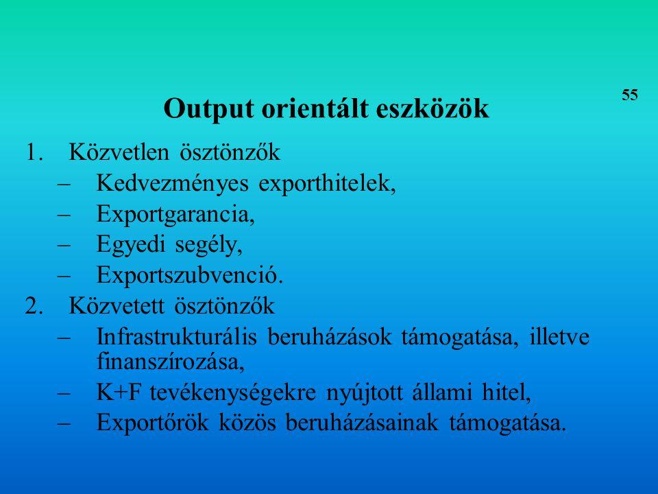 Output orientált eszközök