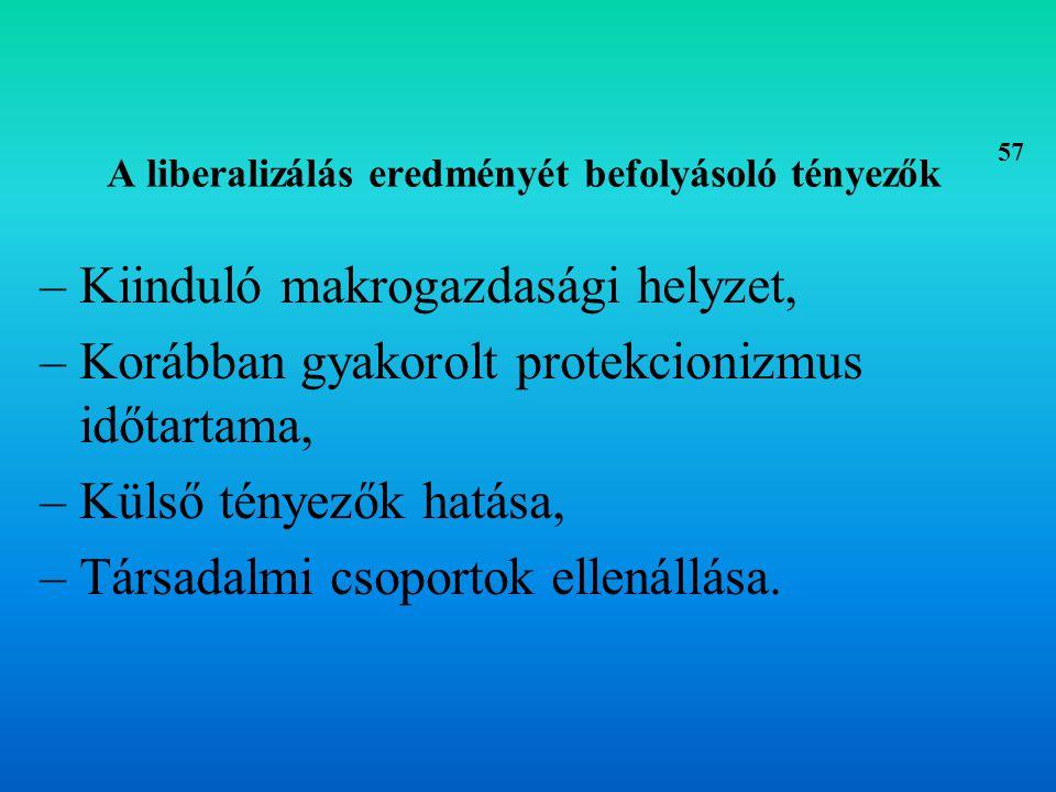 A liberalizálás eredményét befolyásoló tényezők