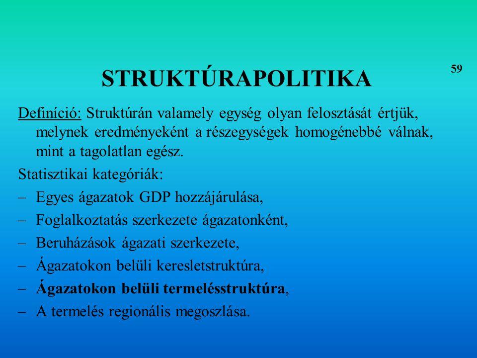STRUKTÚRAPOLITIKA 59.