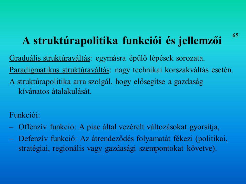 A struktúrapolitika funkciói és jellemzői