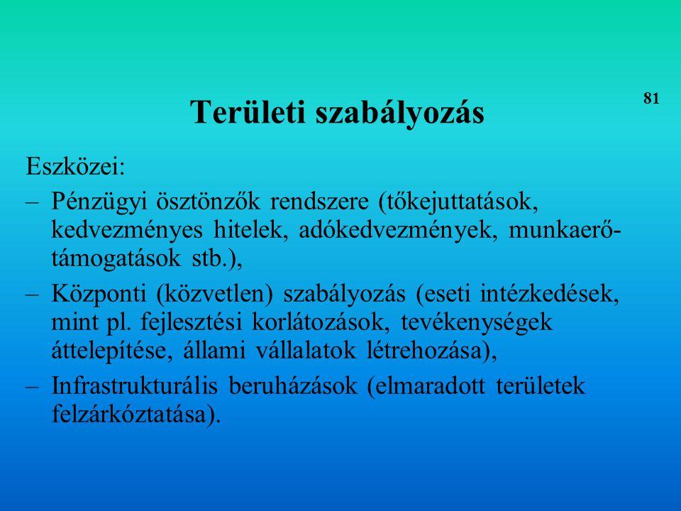 Területi szabályozás Eszközei:
