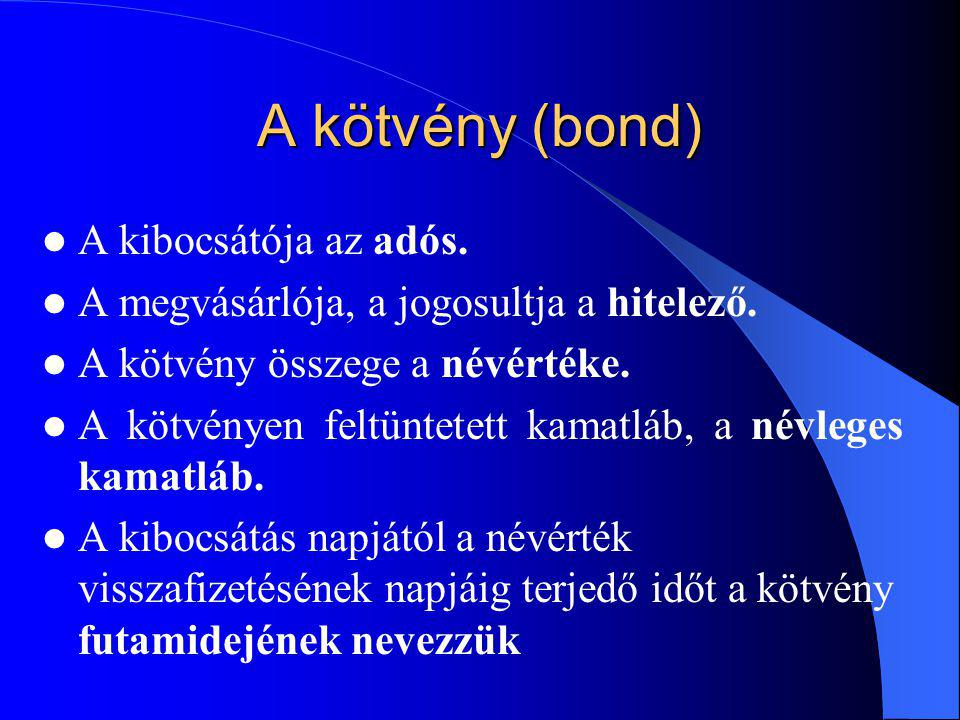 A kötvény (bond) A kibocsátója az adós.