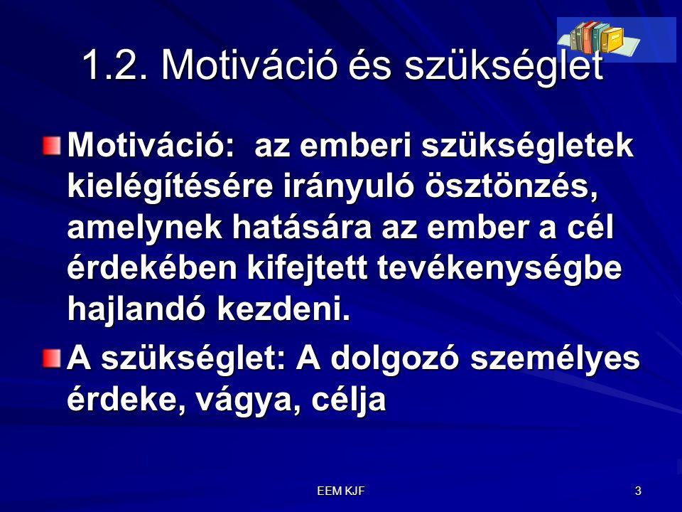 1.2. Motiváció és szükséglet