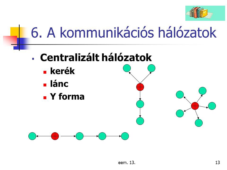 6. A kommunikációs hálózatok