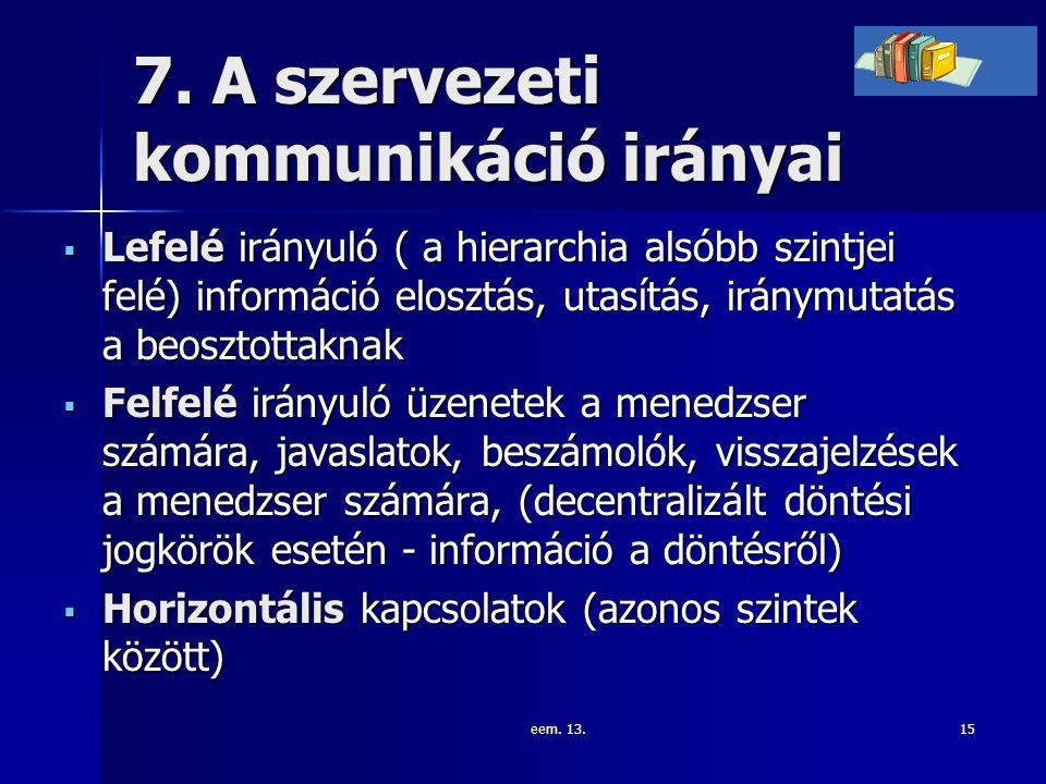7. A szervezeti kommunikáció irányai