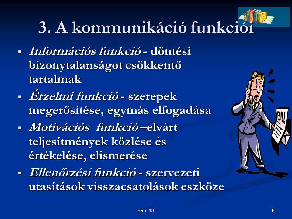 3. A kommunikáció funkciói