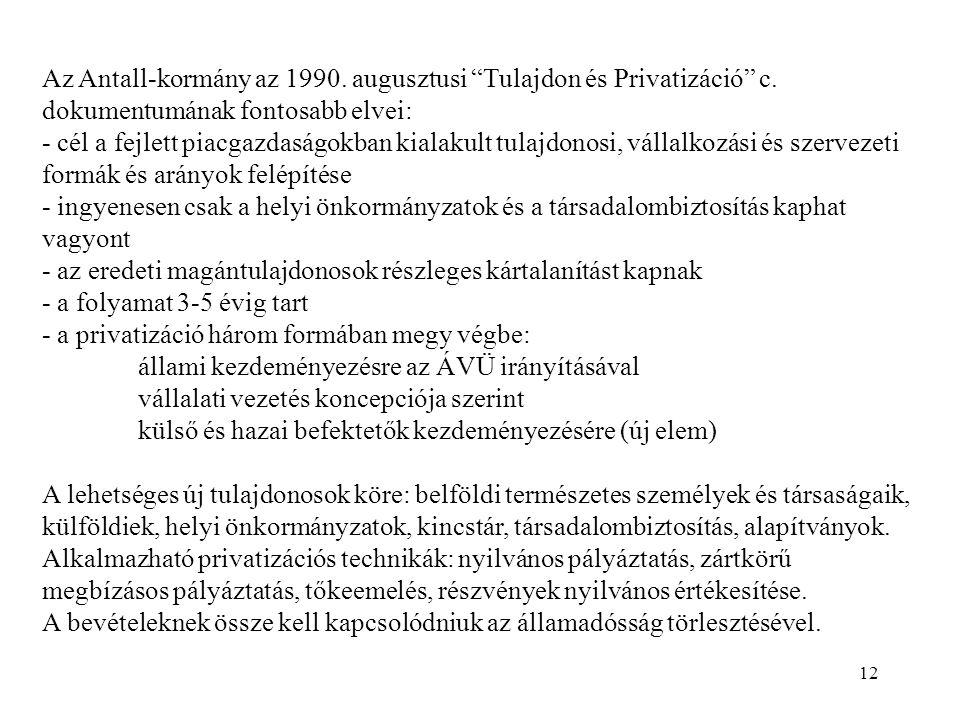 Az Antall-kormány az 1990. augusztusi Tulajdon és Privatizáció c