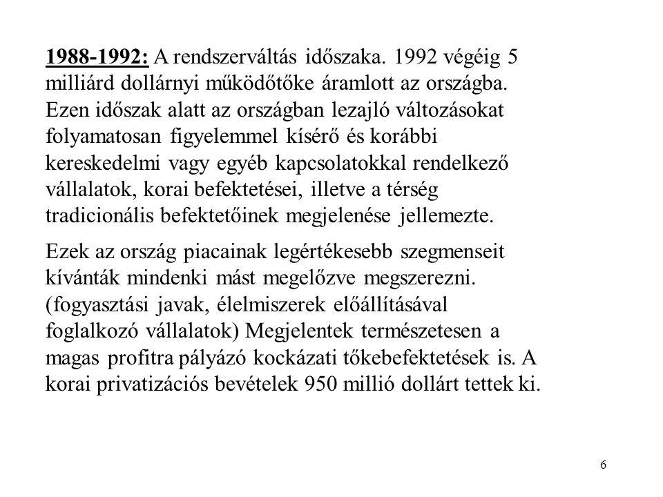 1988-1992: A rendszerváltás időszaka