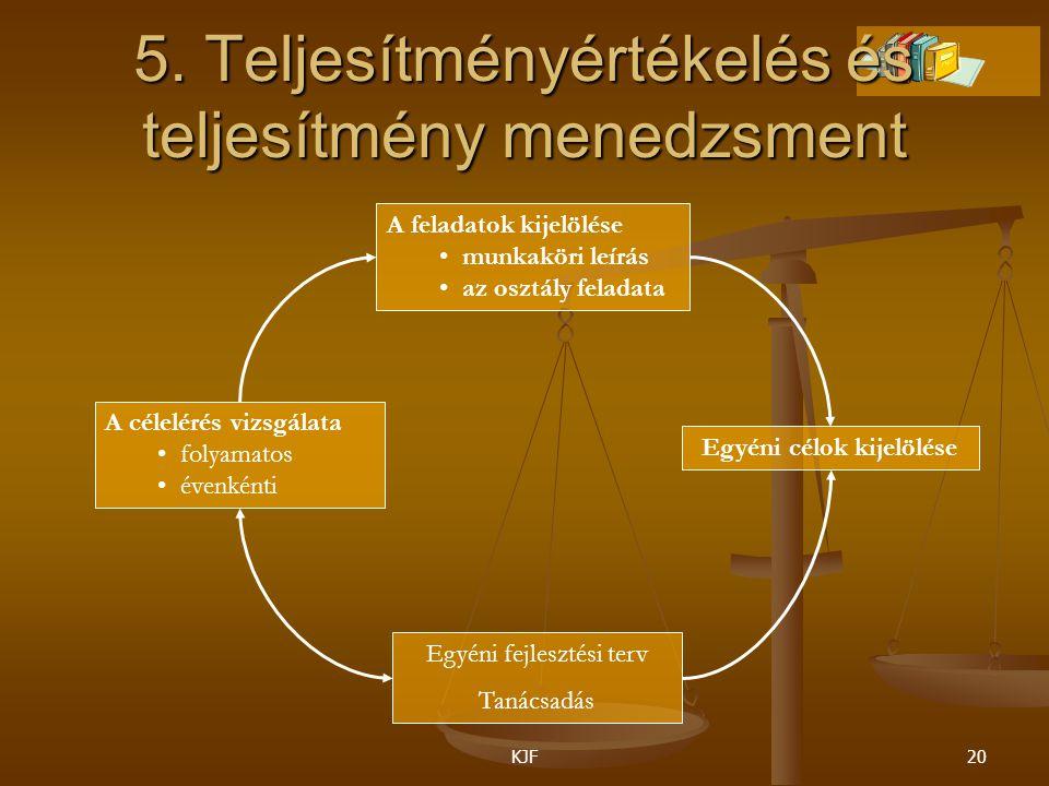 5. Teljesítményértékelés és teljesítmény menedzsment