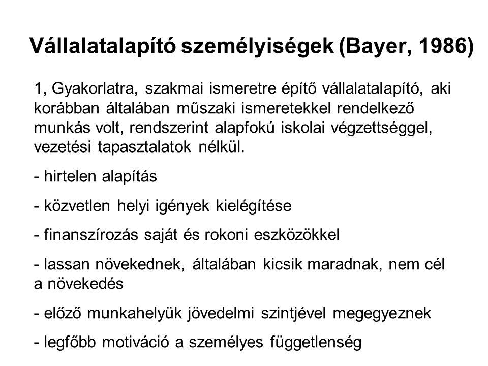 Vállalatalapító személyiségek (Bayer, 1986)