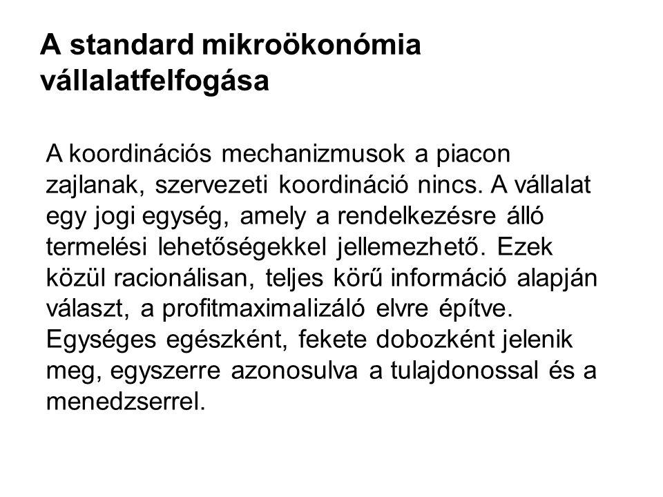 A standard mikroökonómia vállalatfelfogása