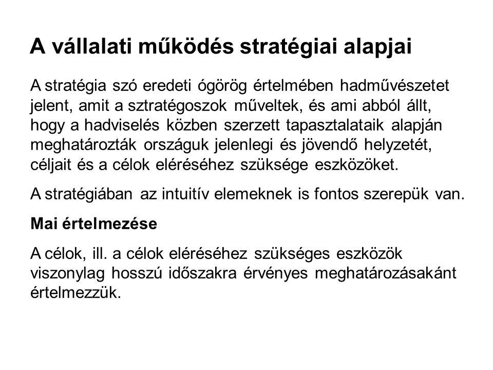 A vállalati működés stratégiai alapjai