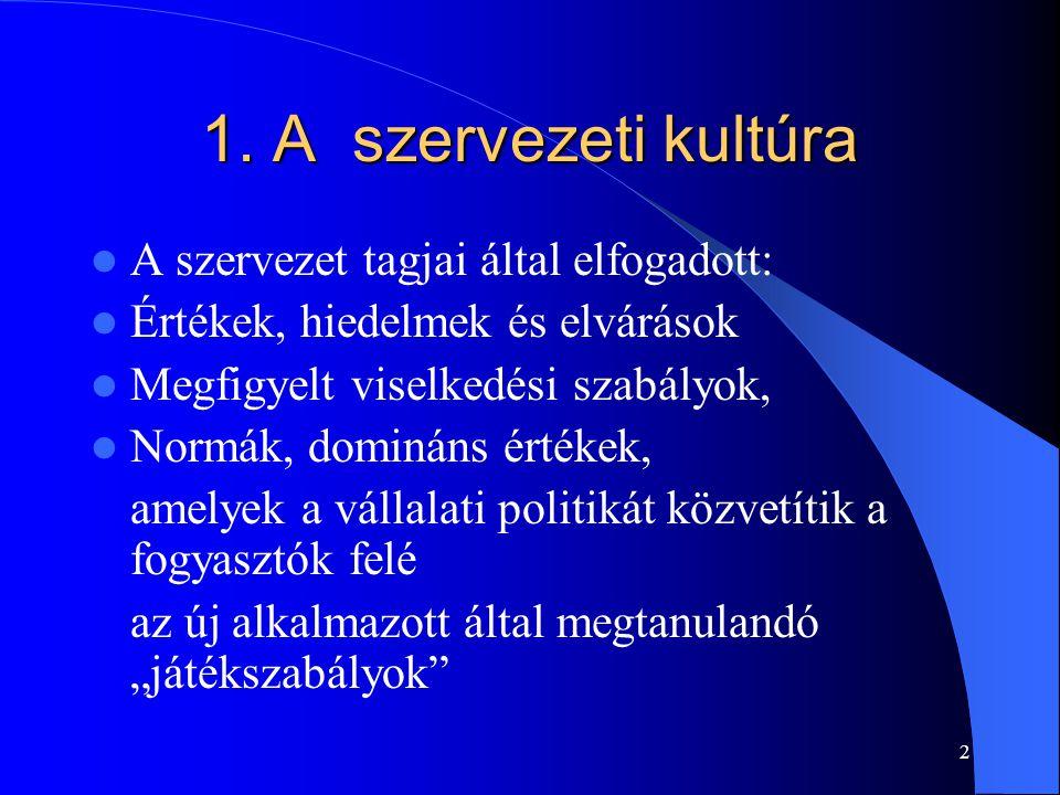 1. A szervezeti kultúra A szervezet tagjai által elfogadott: