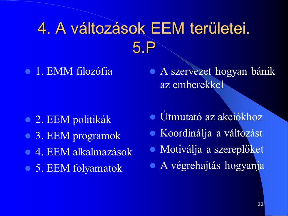 4. A változások EEM területei. 5.P