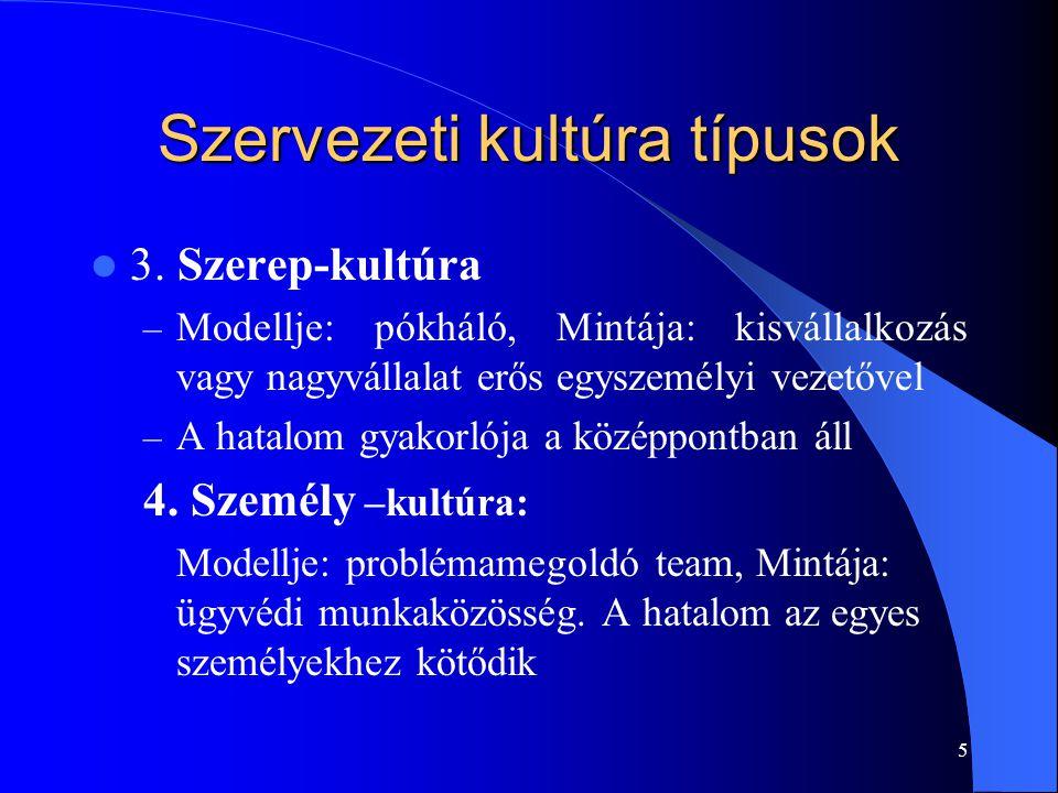 Szervezeti kultúra típusok