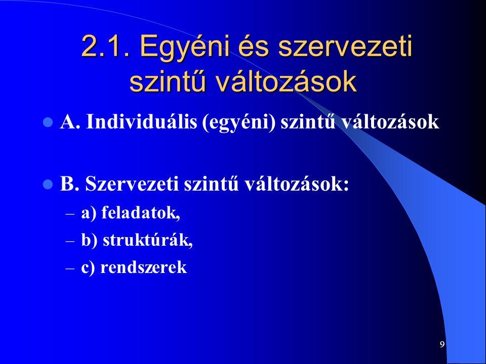 2.1. Egyéni és szervezeti szintű változások