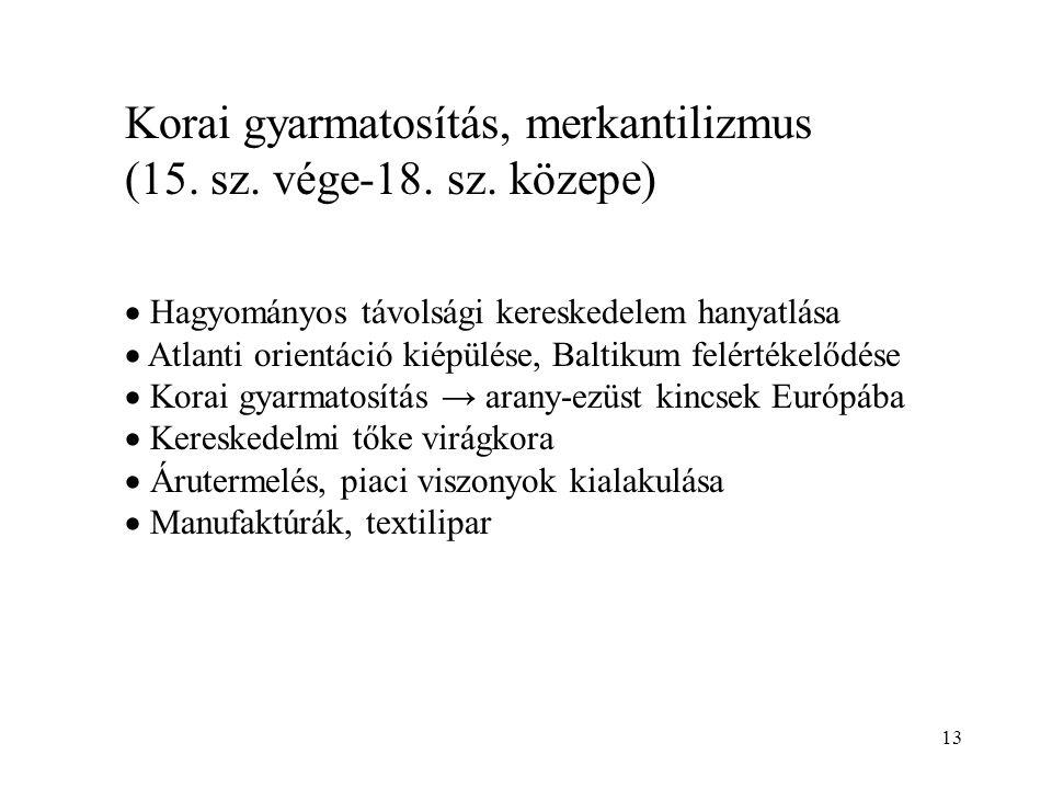 Korai gyarmatosítás, merkantilizmus (15. sz. vége-18. sz. közepe)