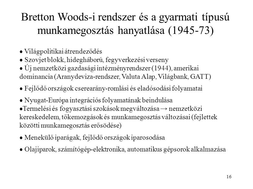 Bretton Woods-i rendszer és a gyarmati típusú munkamegosztás hanyatlása (1945-73)
