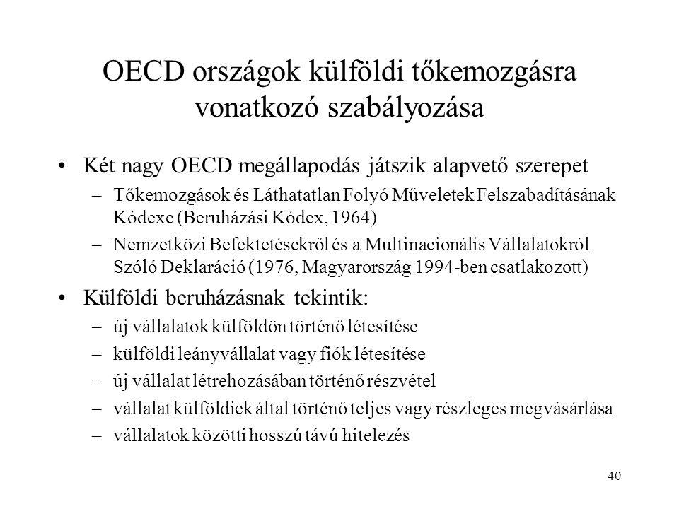 OECD országok külföldi tőkemozgásra vonatkozó szabályozása