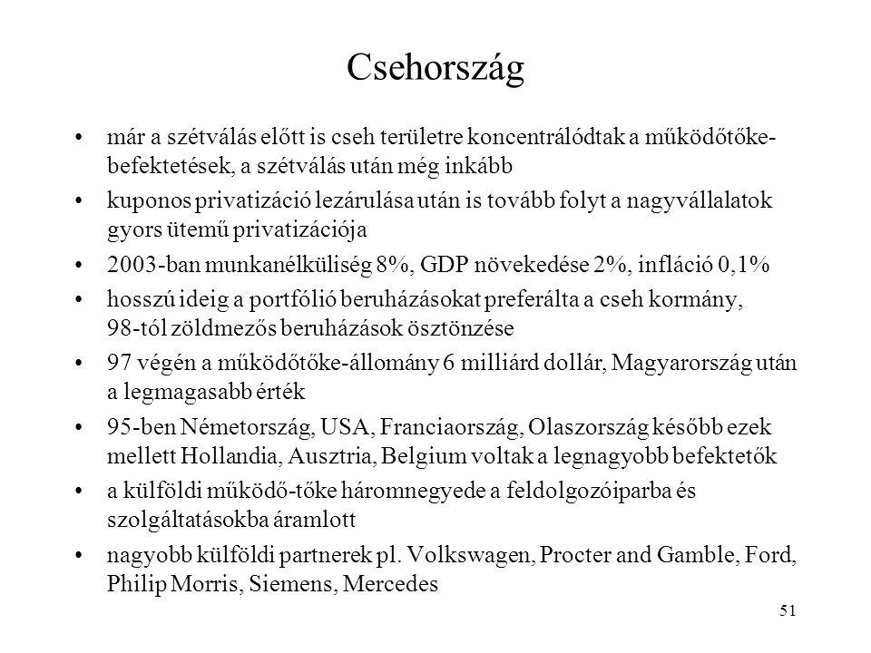Csehország már a szétválás előtt is cseh területre koncentrálódtak a működőtőke-befektetések, a szétválás után még inkább.
